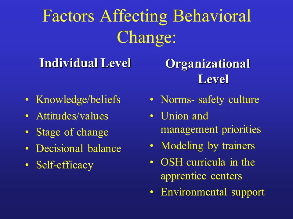 Factors Affecting Behavioral Change: Individual Level Knowledge/beliefs Attitudes/values Stage of change Decisional balance Self-efficacy Organization