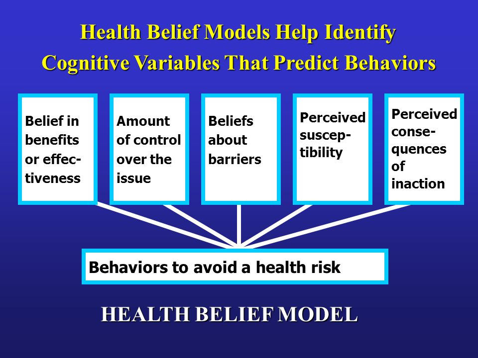 Belief in benefits or effec- tiveness Amount of control over the issue Beliefs about barriers Perceived suscep- tibility Perceived conse- quences of i