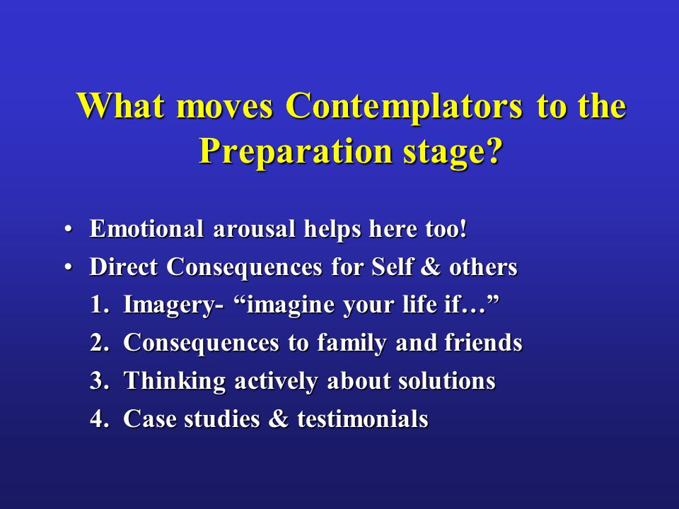What moves Contemplators to the Preparation stage.