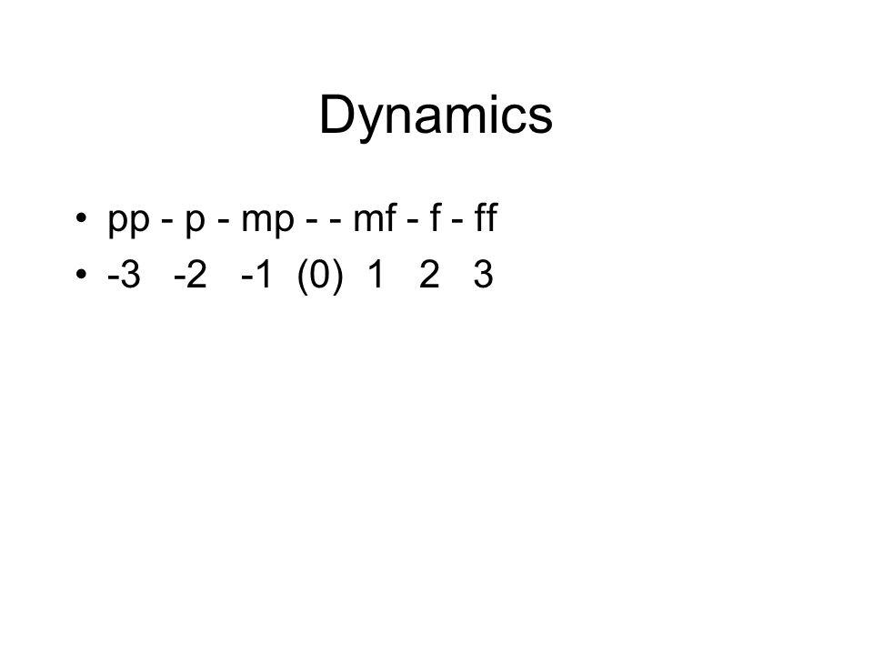 Dynamics pp - p - mp - - mf - f - ff -3 -2 -1 (0) 1 2 3
