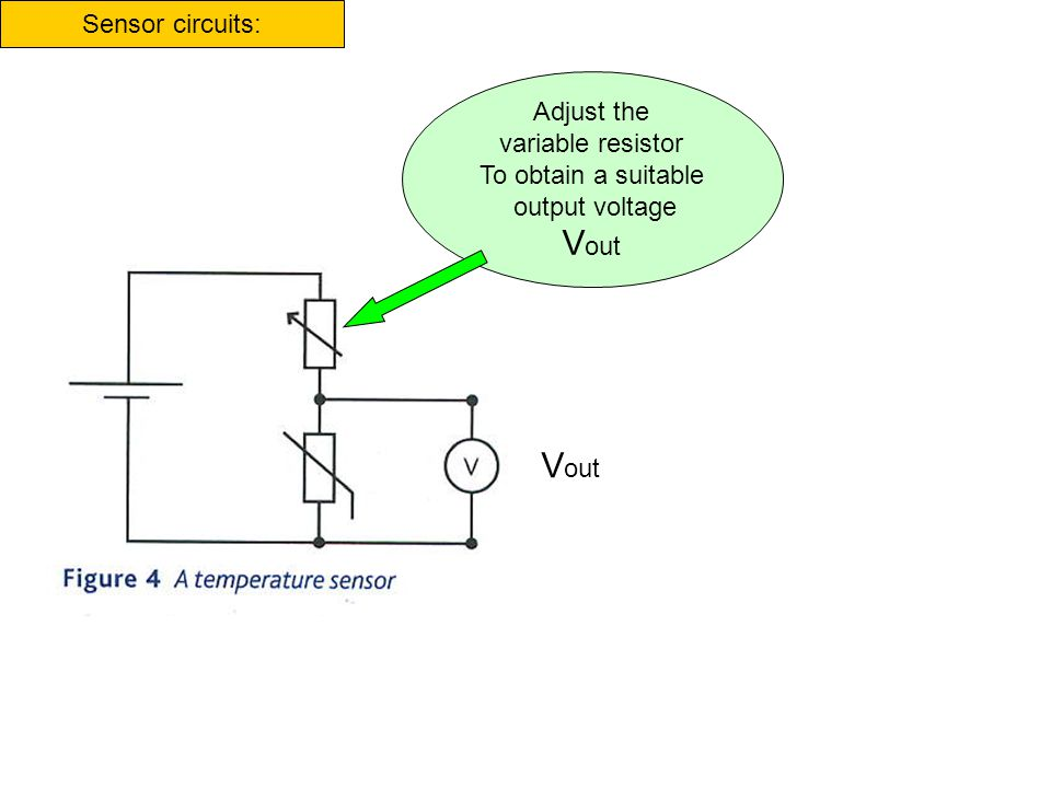 5.5 The potential dividerSensor circuits: Adjust the variable resistor To obtain a suitable output voltage V out