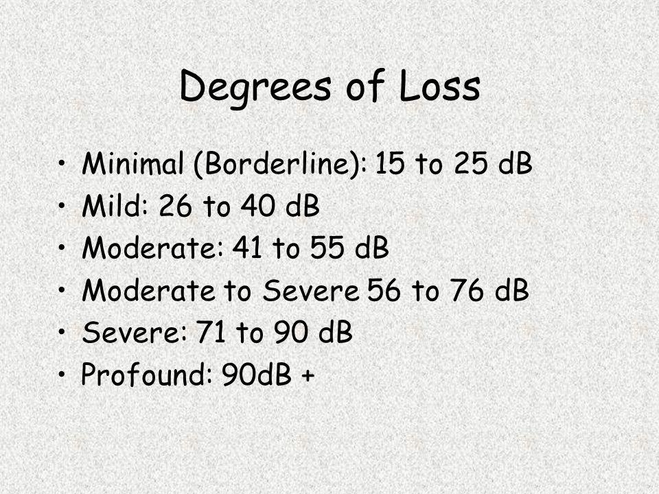 Degrees of Loss Minimal (Borderline): 15 to 25 dB Mild: 26 to 40 dB Moderate: 41 to 55 dB Moderate to Severe 56 to 76 dB Severe: 71 to 90 dB Profound: 90dB +