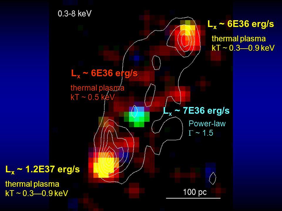 L x ~ 1.2E37 erg/s L x ~ 6E36 erg/s thermal plasma kT ~ 0.3—0.9 keV thermal plasma kT ~ 0.3—0.9 keV L x ~ 7E36 erg/s Power-law  ~ 1.5 L x ~ 6E36 erg/s thermal plasma kT ~ 0.5 keV