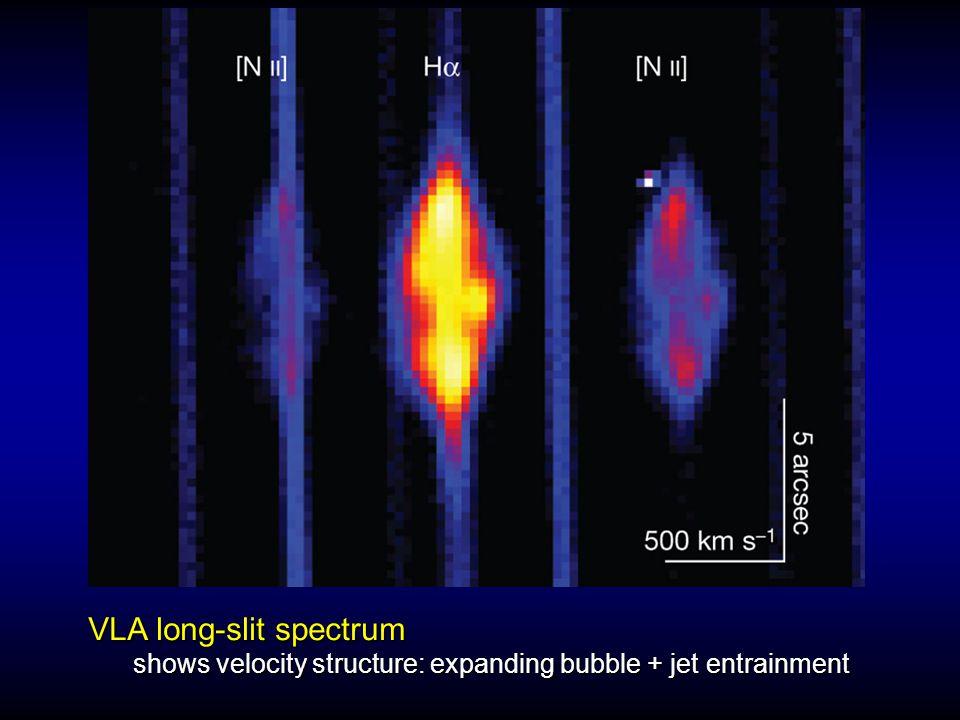 VLA long-slit spectrum shows velocity structure: expanding bubble + jet entrainment shows velocity structure: expanding bubble + jet entrainment