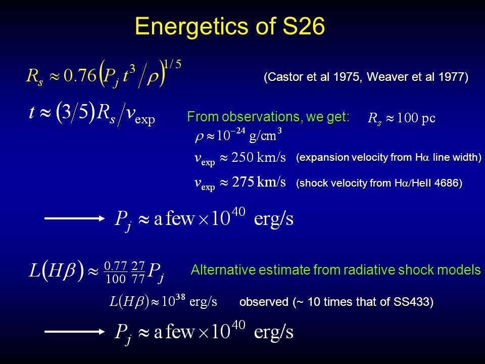 Energetics of S26 (Castor et al 1975, Weaver et al 1977) From observations, we get: (expansion velocity from H  line width) (shock velocity from H 