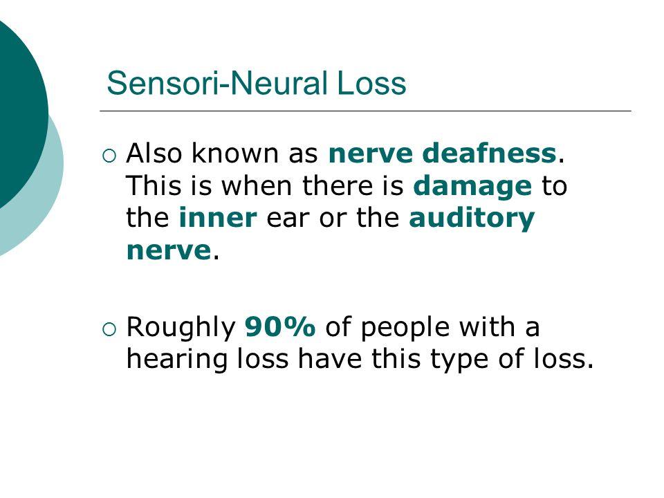 Sensori-Neural Loss  The damage is permanent.