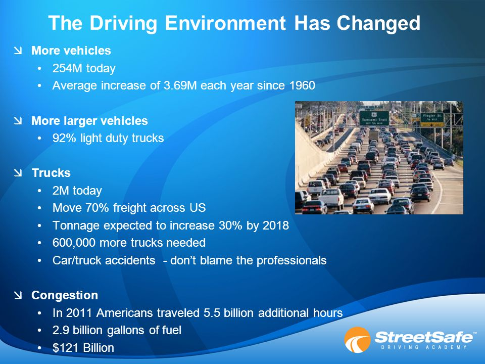 The Driving Environment Has Changed  More vehicles 254M today Average increase of 3.69M each year since 1960  More larger vehicles 92% light duty trucks  Trucks 2M today Move 70% freight across US Tonnage expected to increase 30% by 2018 600,000 more trucks needed Car/truck accidents - don't blame the professionals  Congestion In 2011 Americans traveled 5.5 billion additional hours 2.9 billion gallons of fuel $121 Billion