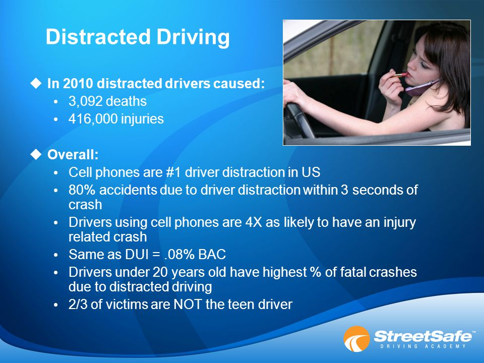 Distracted Driving  In 2010 distracted drivers caused: 3,092 deaths 416,000 injuries  Overall: Cell phones are #1 driver distraction in US 80% accidents due to driver distraction within 3 seconds of crash Drivers using cell phones are 4X as likely to have an injury related crash Same as DUI =.08% BAC Drivers under 20 years old have highest % of fatal crashes due to distracted driving 2/3 of victims are NOT the teen driver