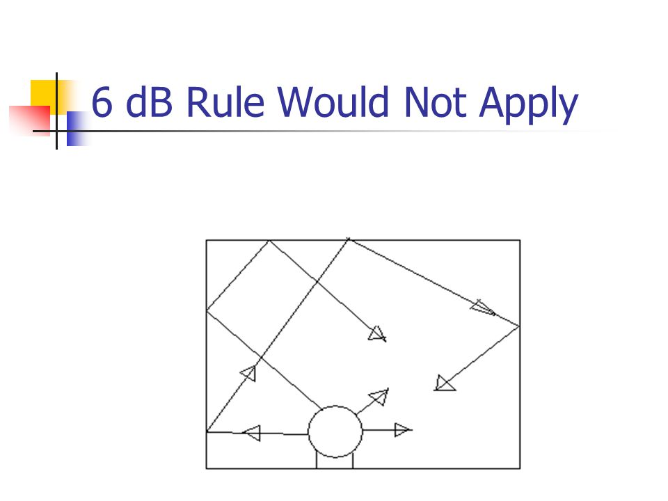 6 dB Rule Would Not Apply