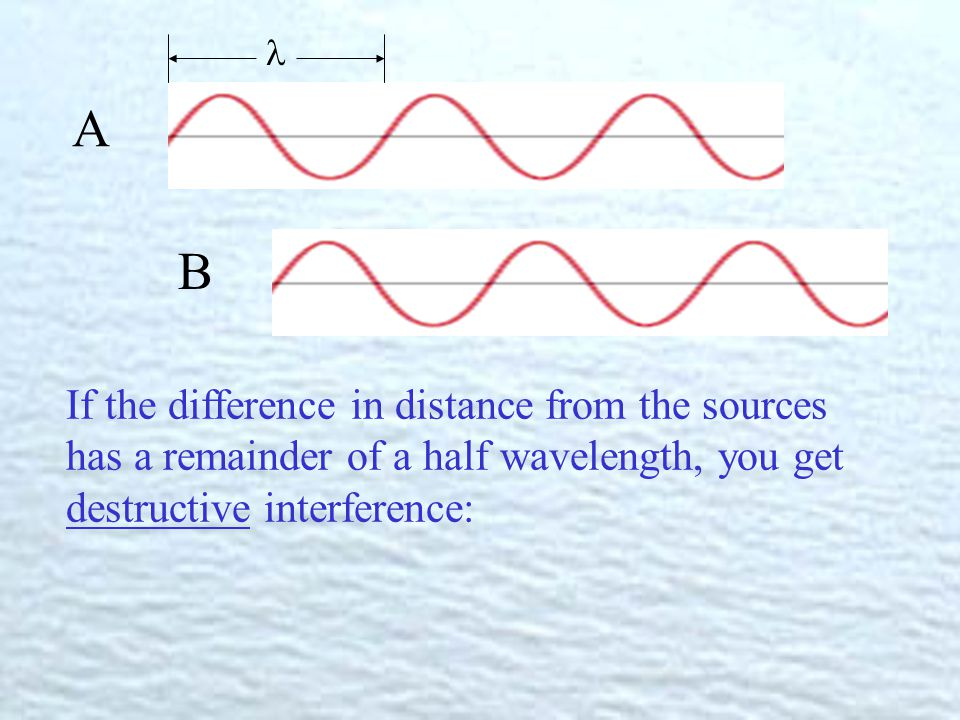 A B If the difference in distance from the sources has a remainder of a half wavelength, you get destructive interference: