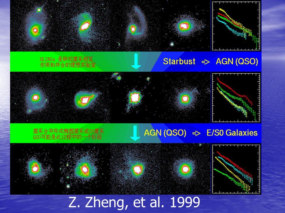 Morphology of LIRGs Morphology of LIRGs Wang, et al.