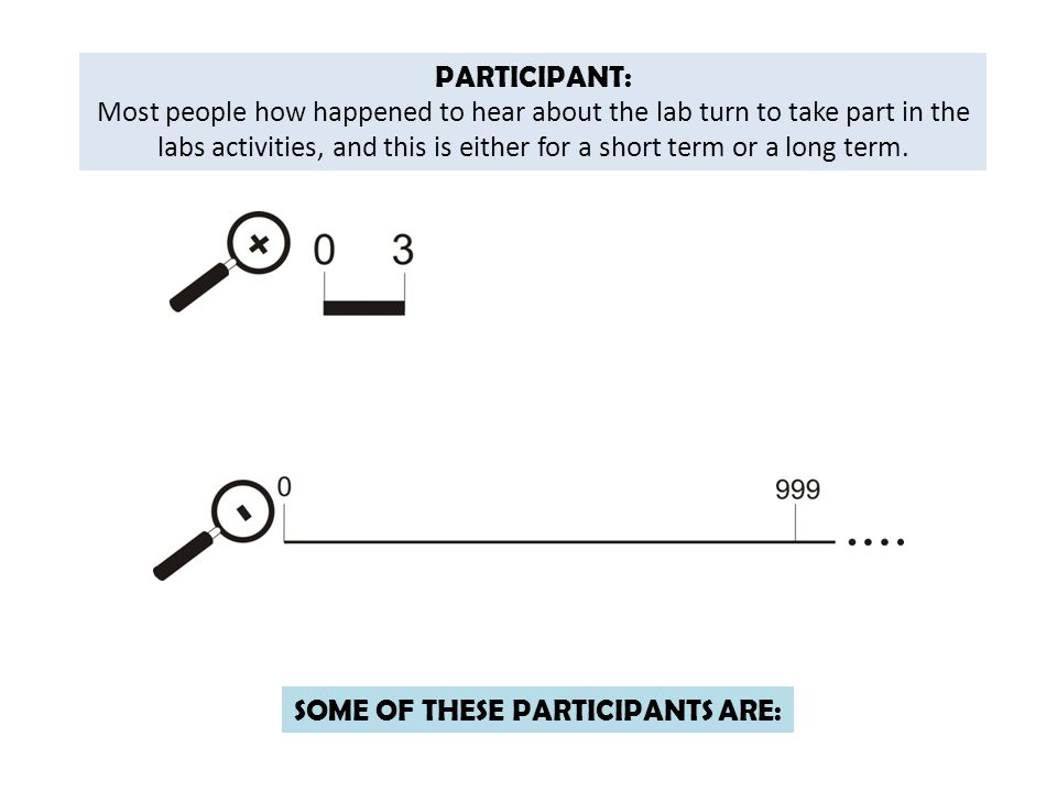 PARTICIPANT: Most people how happened to hear about the lab turn to take part in the labs activities, and this is either for a short term or a long te