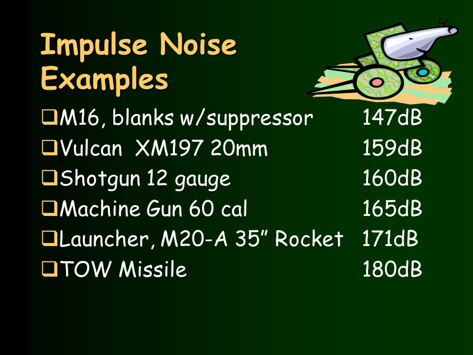 Steady-State Noise Examples q Rustling Leaves 20dB q Conversation 60dB q Automobile 70dB q Alarm Clock 80dB q Screaming Child 90dB q Pneumatic Drill 100dB q Helicopter 110dB q Live Concert 130dB