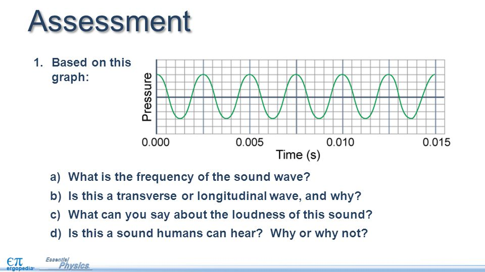 Assessment a)What is the frequency of the sound wave.