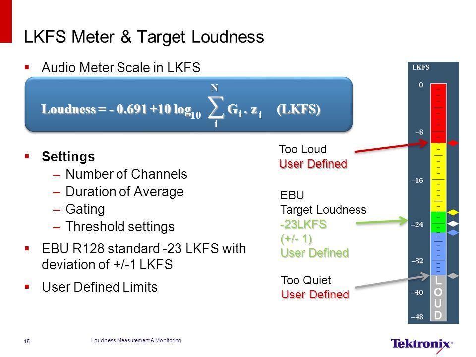 LKFS Meter & Target Loudness  Audio Meter Scale in LKFS  Settings –Number of Channels –Duration of Average –Gating –Threshold settings  EBU R128 st