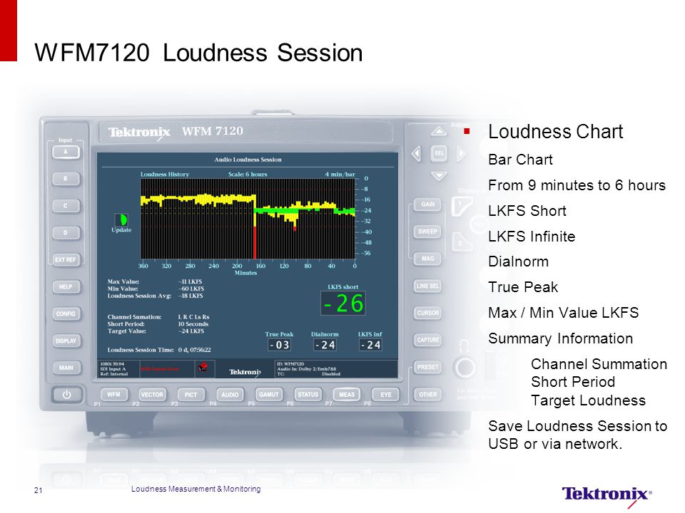 WFM7120 Loudness Session Loudness Measurement & Monitoring 21  Loudness Chart Bar Chart From 9 minutes to 6 hours LKFS Short LKFS Infinite Dialnorm T