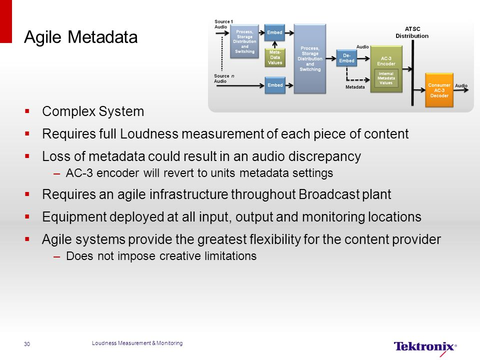 Agile Metadata  Complex System  Requires full Loudness measurement of each piece of content  Loss of metadata could result in an audio discrepancy