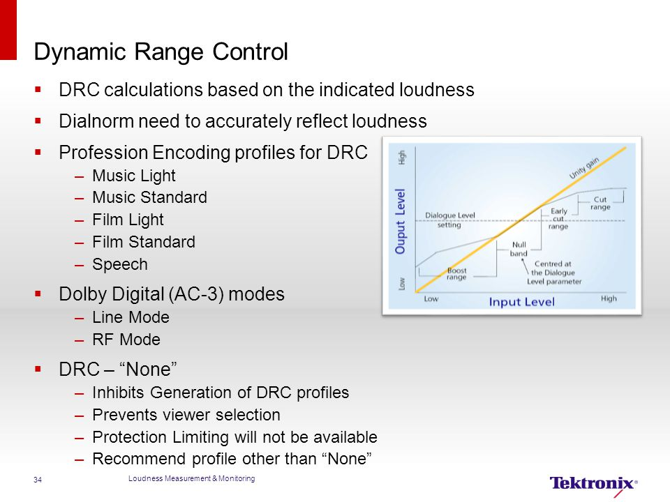 Dynamic Range Control  DRC calculations based on the indicated loudness  Dialnorm need to accurately reflect loudness  Profession Encoding profiles