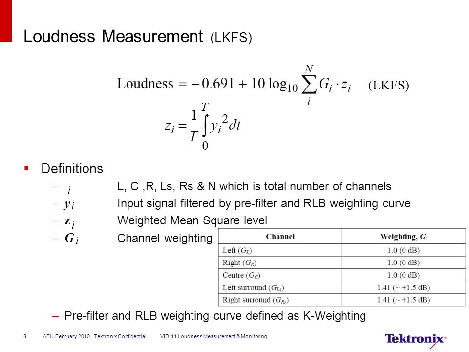 Loudness Measurement (LKFS)  Definitions – L, C,R, Ls, Rs & N which is total number of channels –y Input signal filtered by pre-filter and RLB weight