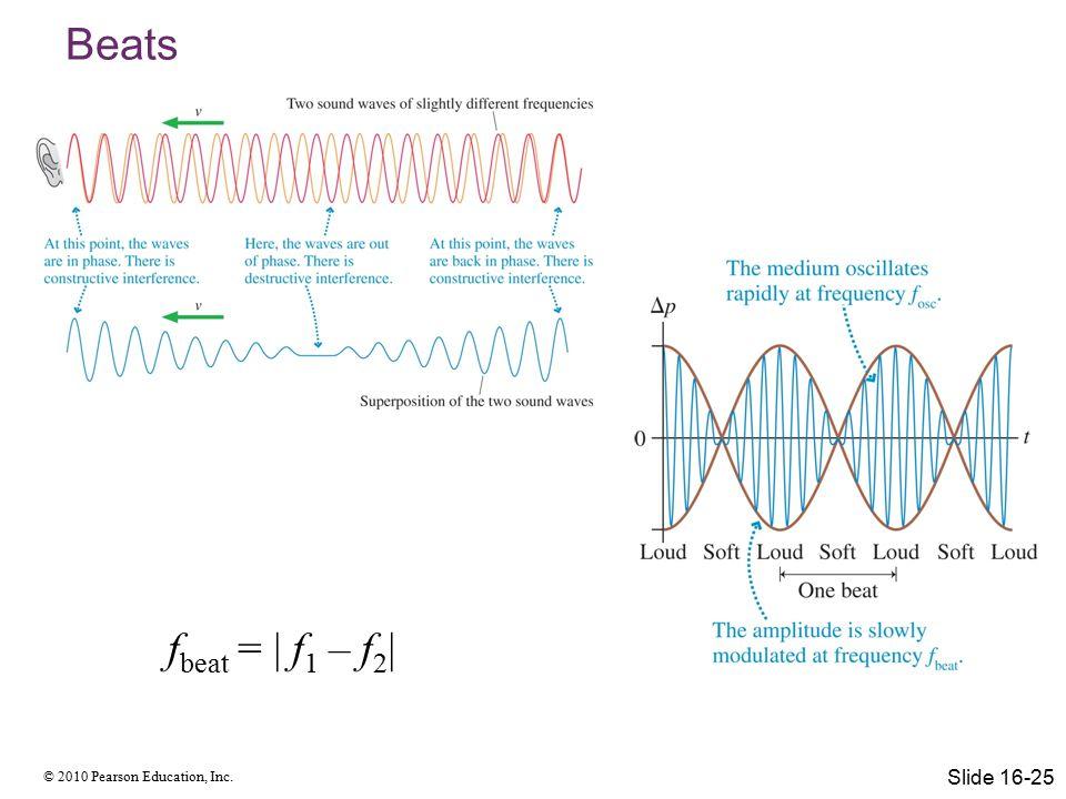 © 2010 Pearson Education, Inc. Beats f beat = | f 1 – f 2 | Slide 16-25