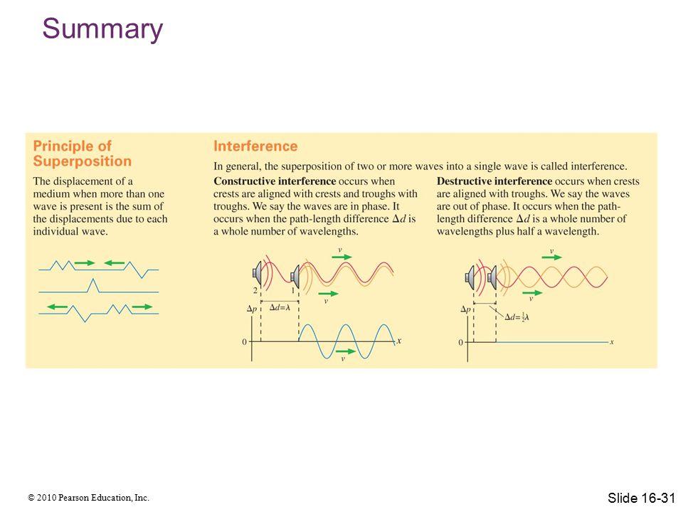 © 2010 Pearson Education, Inc. Summary Slide 16-31