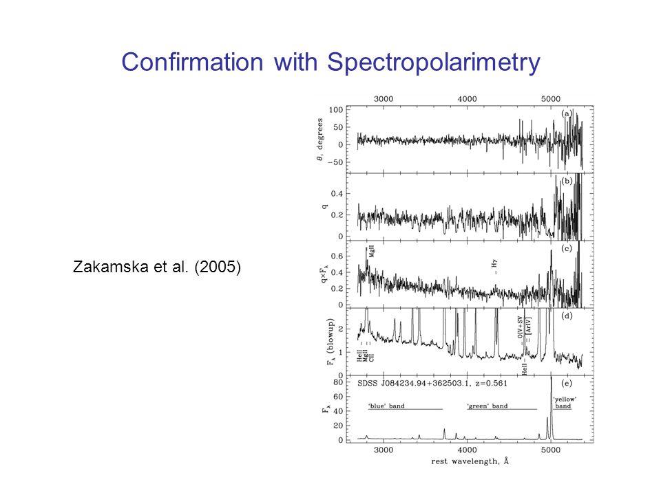 Confirmation with Spectropolarimetry Zakamska et al. (2005)