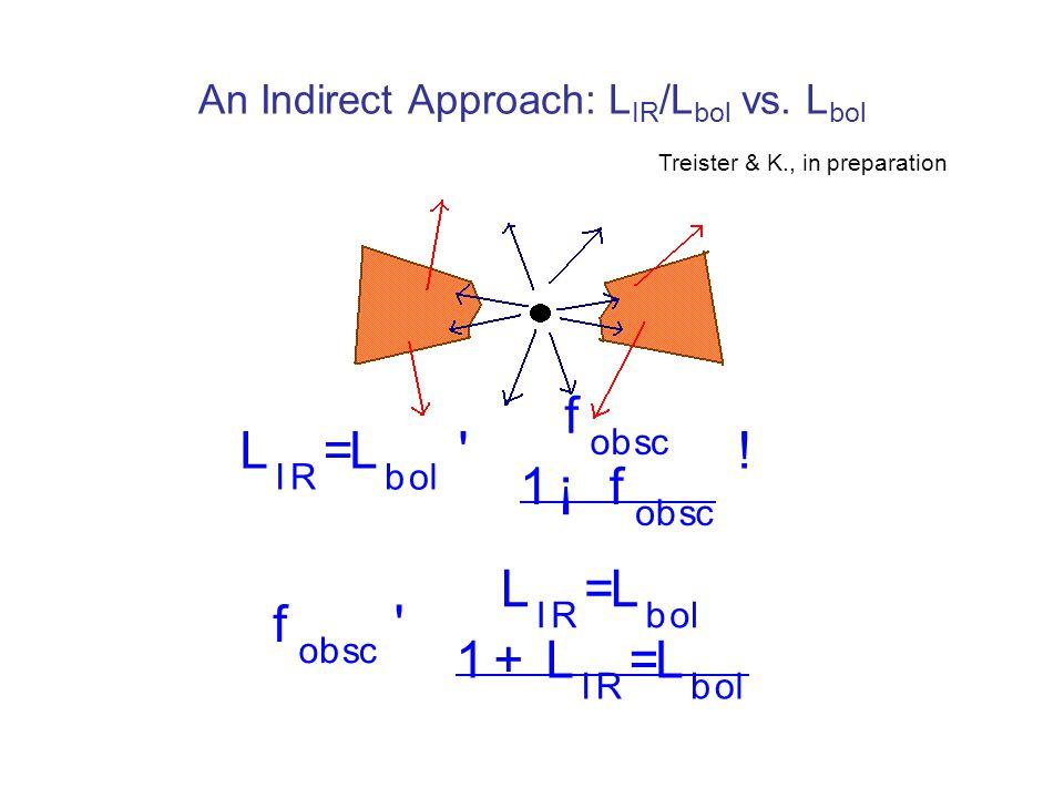 An Indirect Approach: L IR /L bol vs. L bol L IR = L b o l f o b sc 1 ¡ f o b sc .