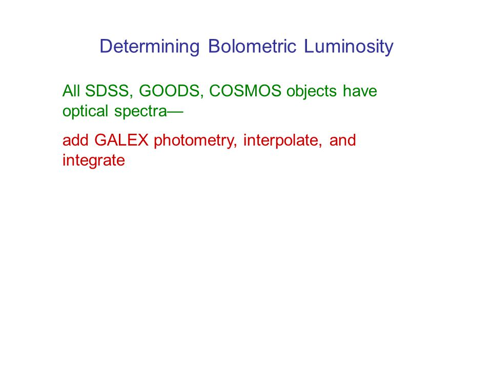 Determining Bolometric Luminosity All SDSS, GOODS, COSMOS objects have optical spectra— add GALEX photometry, interpolate, and integrate