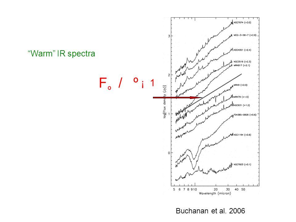 Buchanan et al. 2006 Warm IR spectra F º /º ¡ 1