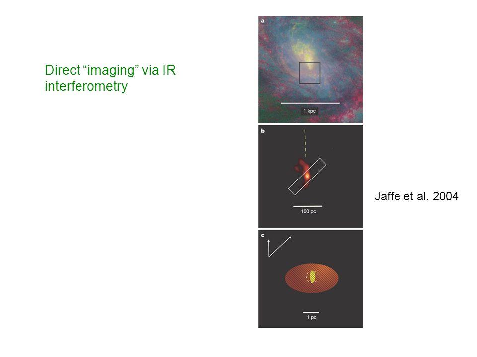 Direct imaging via IR interferometry Jaffe et al. 2004
