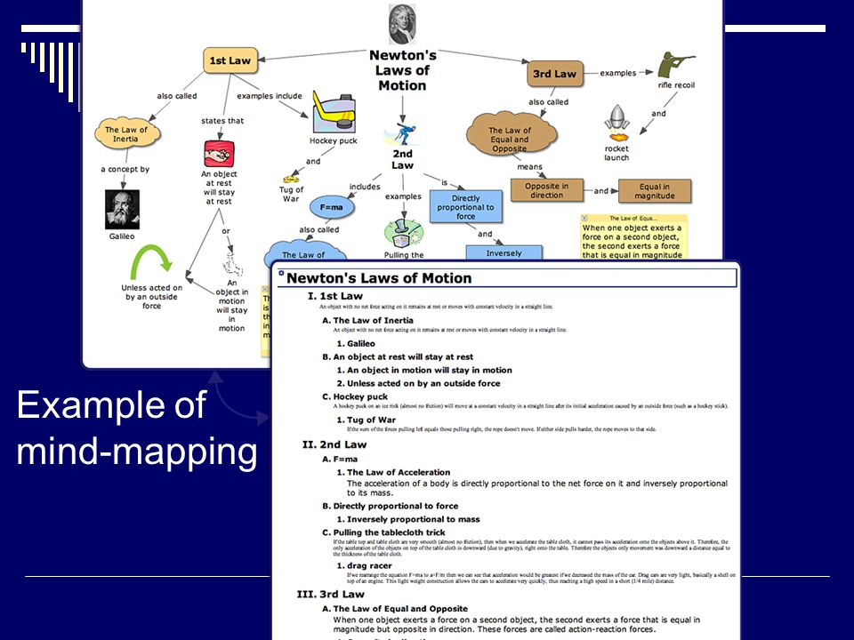 Example of mind-mapping