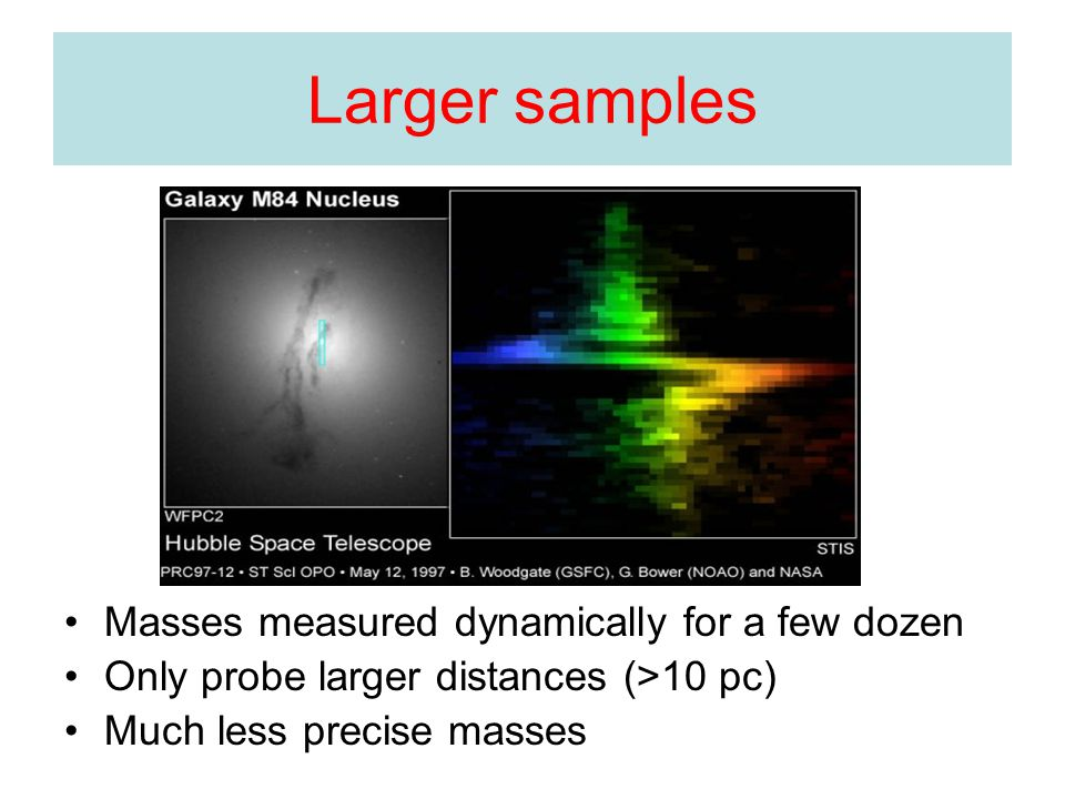 Larger samples Masses measured dynamically for a few dozen Only probe larger distances (>10 pc) Much less precise masses