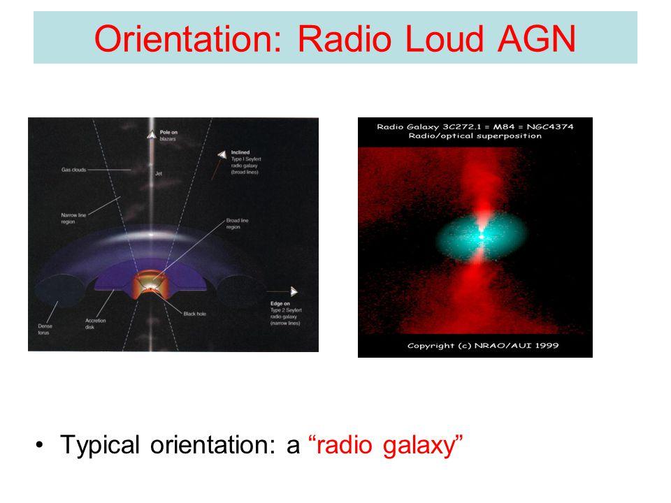 Orientation: Radio Loud AGN Typical orientation: a radio galaxy