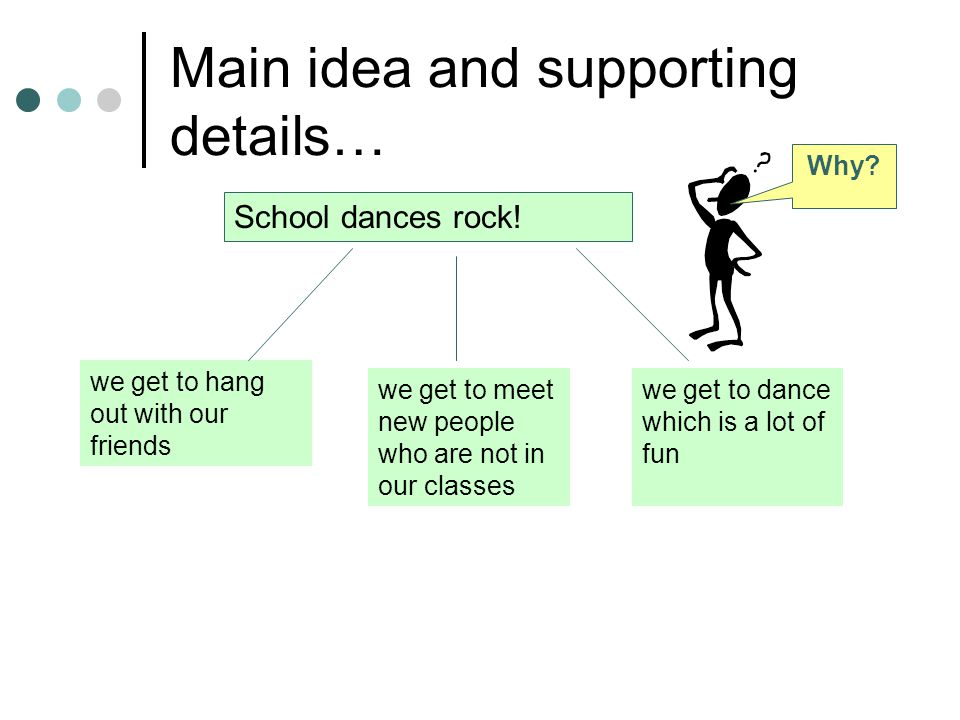 School dances rock. At a dance, we get to hang out with our friends.