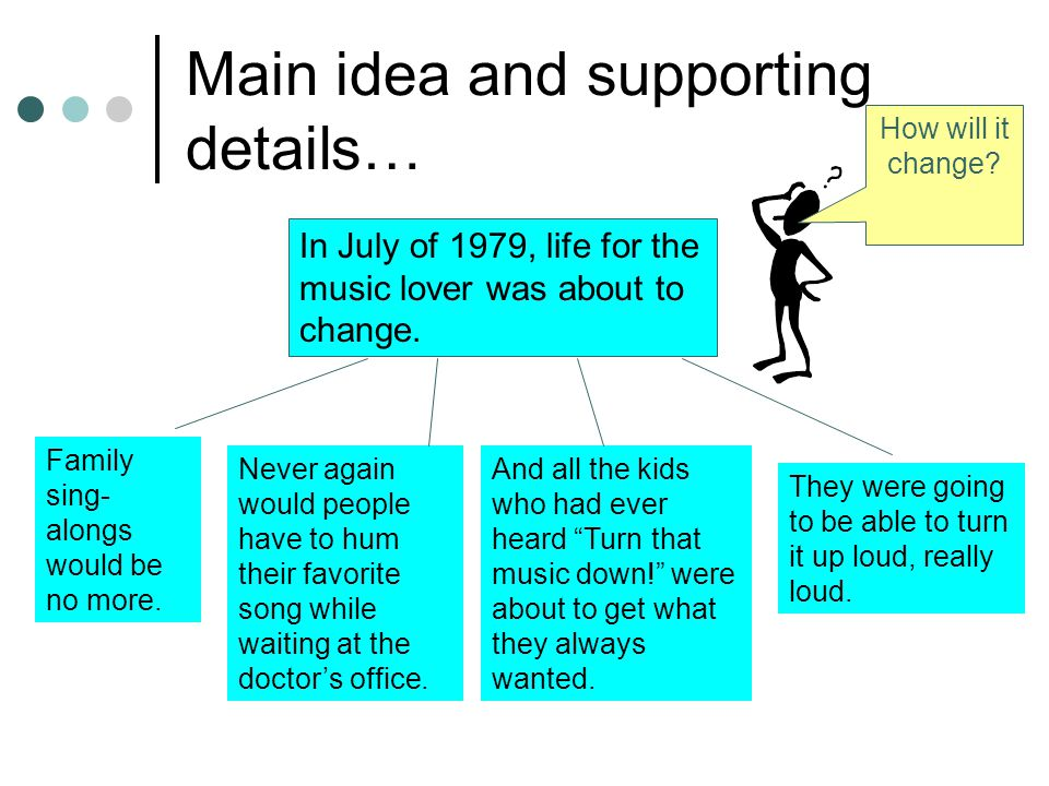 Main idea and supporting details… In July of 1979, life for the music lover was about to change.