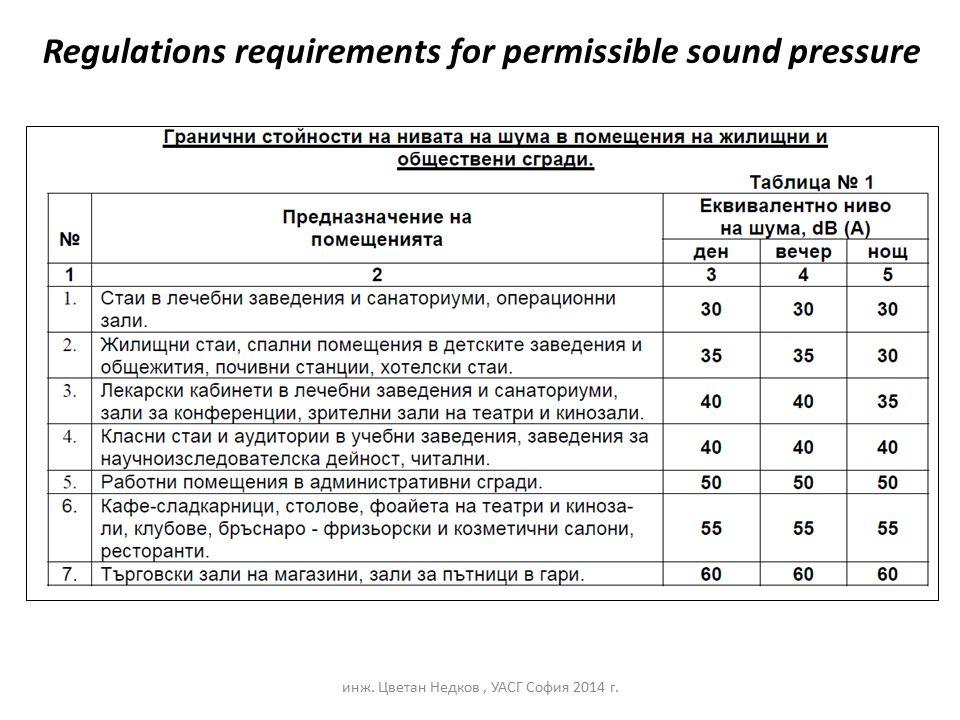 Regulations requirements for permissible sound pressure инж. Цветан Недков, УАСГ София 2014 г.