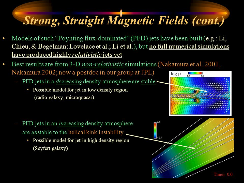 Models of such Poynting flux-dominated (PFD) jets have been built (e.g.: Li, Chieu, & Begelman; Lovelace et al.; Li et al.), but no full numerical simulations have produced highly relativistic jets yet Best results are from 3-D non-relativistic simulations (Nakamura et al.