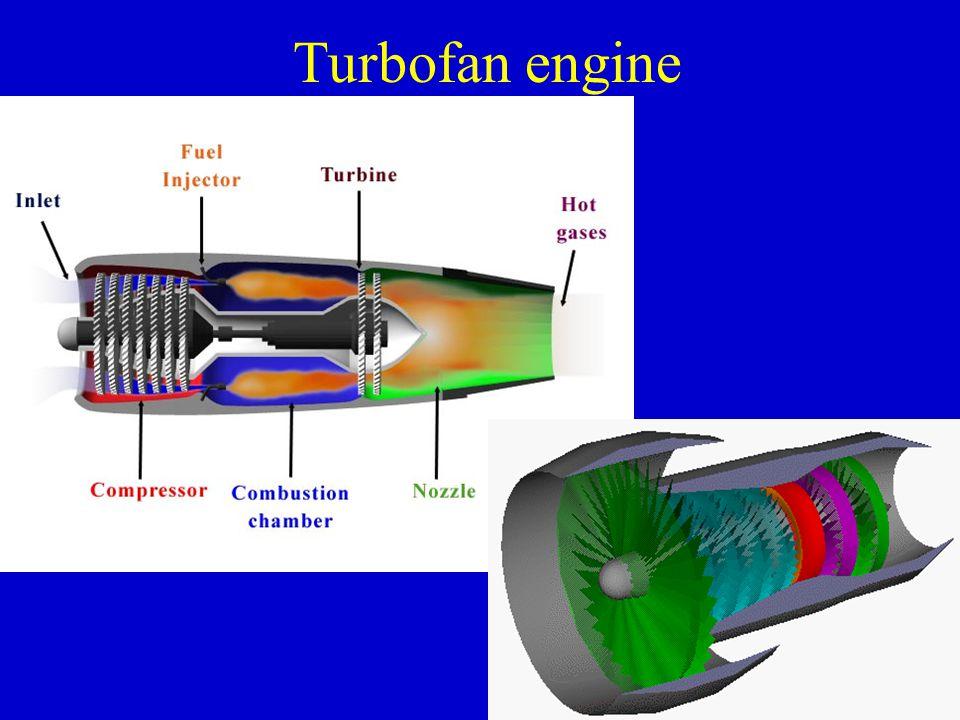 10 Turbofan engine
