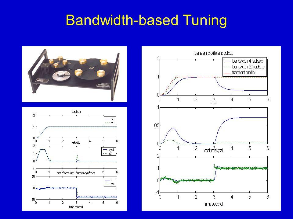 51 Bandwidth-based Tuning