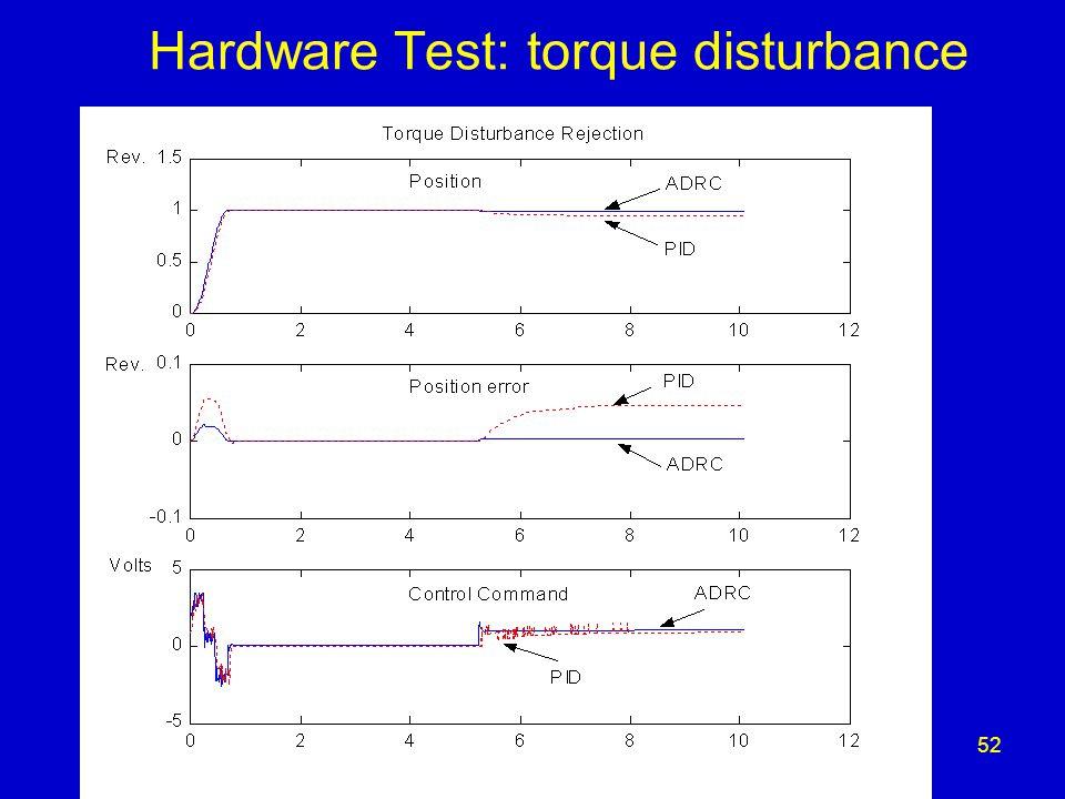 52 Hardware Test: torque disturbance