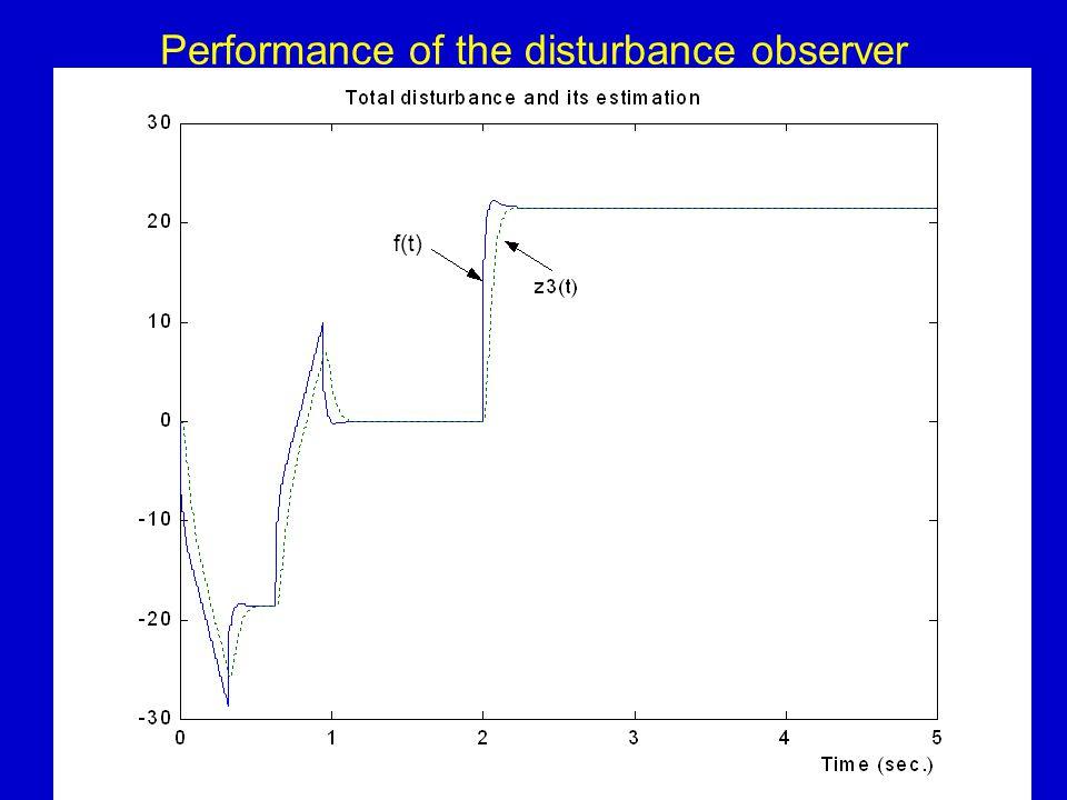 53 Performance of the disturbance observer f(t)