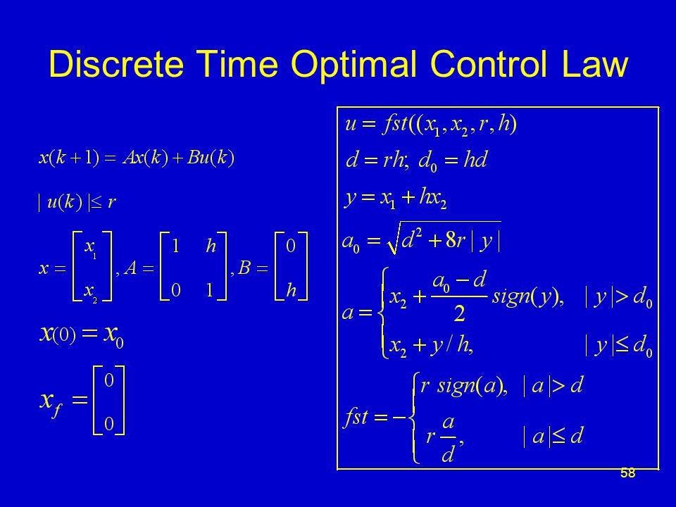 58 Discrete Time Optimal Control Law