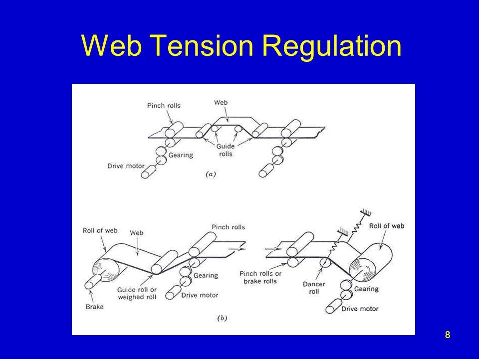 8 Web Tension Regulation