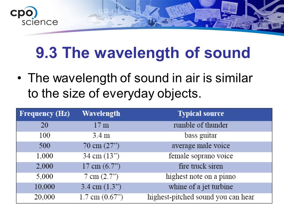9.3 The wavelength of sound The wavelength of sound in air is similar to the size of everyday objects.