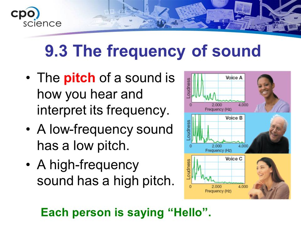 9.3 The frequency of sound The pitch of a sound is how you hear and interpret its frequency.