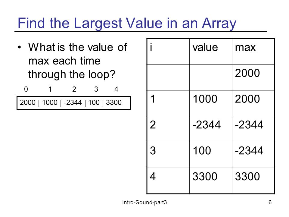 Intro-Sound-part36 Find the Largest Value in an Array What is the value of max each time through the loop.