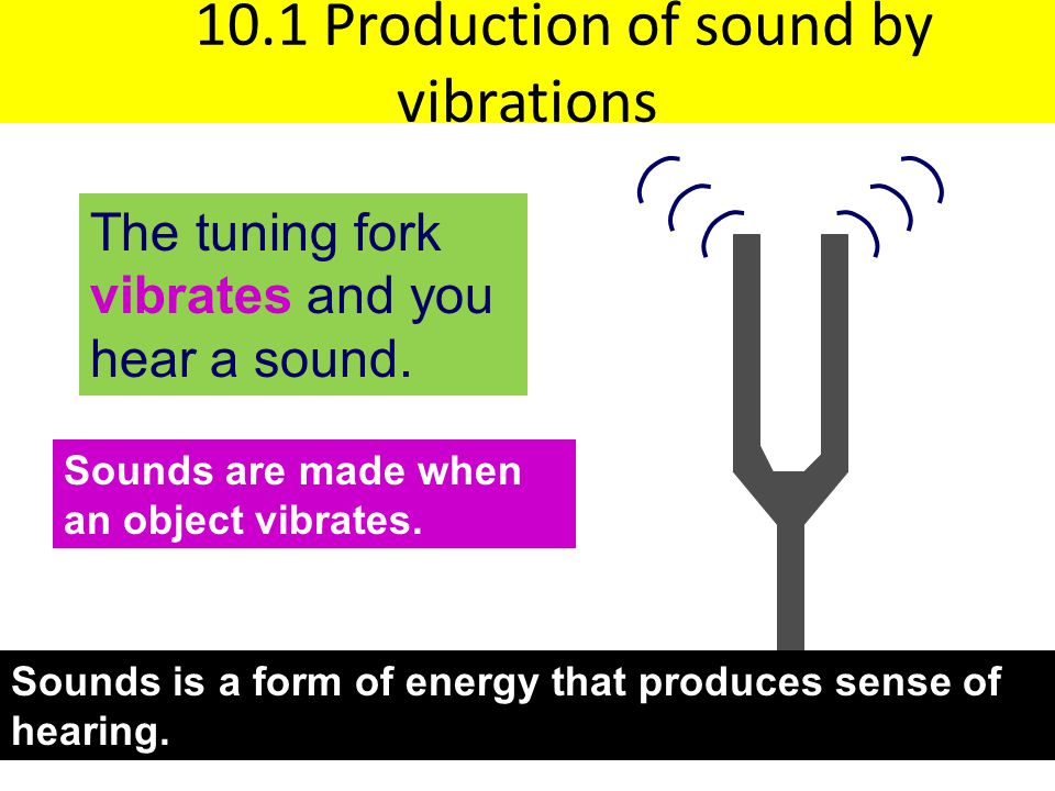 10.1 Production of sound by vibrations The tuning fork vibrates and you hear a sound.