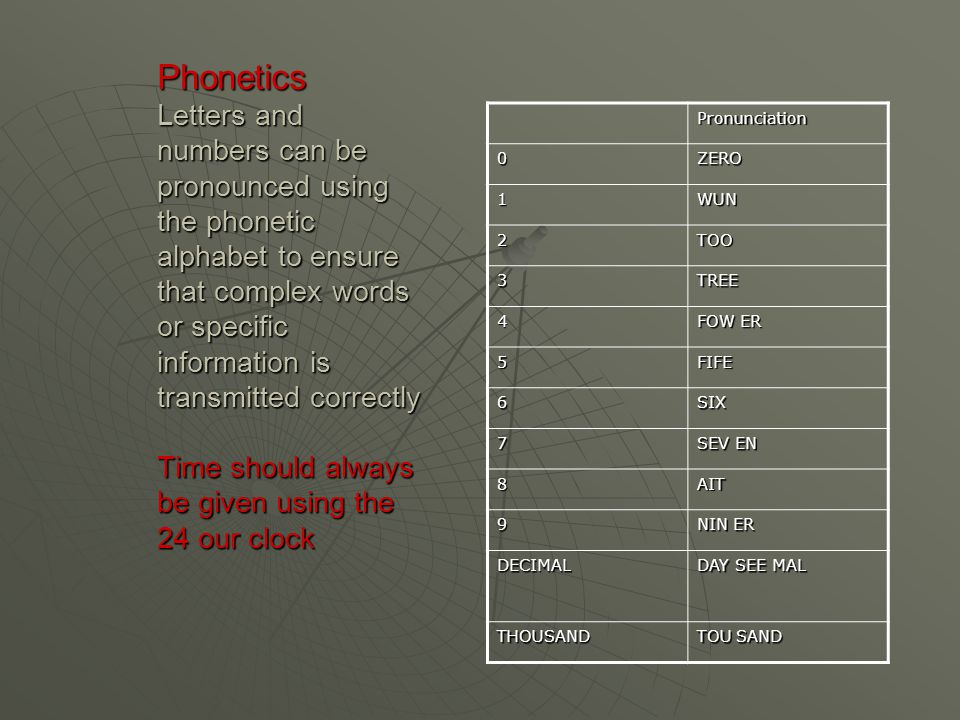 Phonetics Letters and numbers can be pronounced using the phonetic alphabet to ensure that complex words or specific information is transmitted correctly Time should always be given using the 24 our clock Pronunciation 0ZERO 1WUN 2TOO 3TREE 4 FOW ER 5FIFE 6SIX 7 SEV EN 8AIT 9 NIN ER DECIMAL DAY SEE MAL THOUSAND TOU SAND
