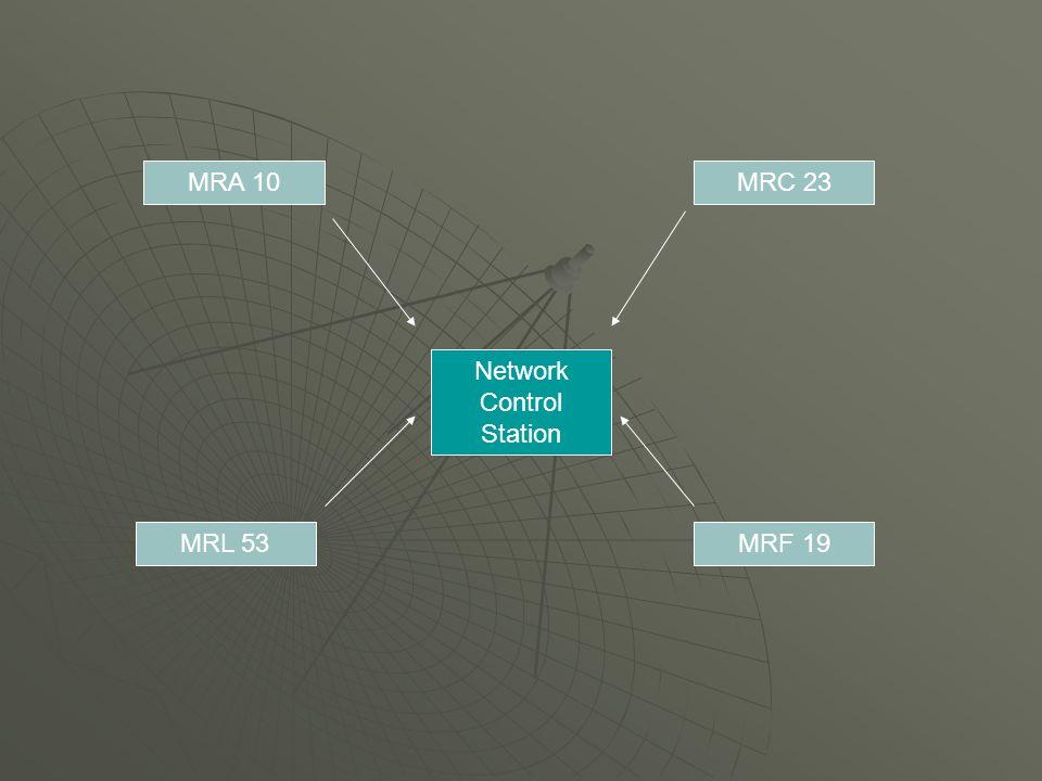 Network Control Station MRC 23 MRF 19 MRA 10 MRL 53