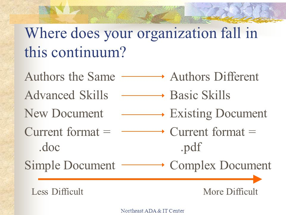 Northeast ADA & IT Center Where does your organization fall in this continuum? Authors the Same Advanced Skills New Document Current format =.doc Simp